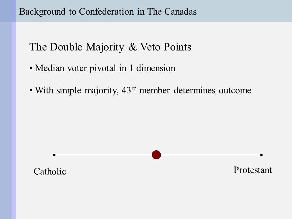 Background to Confederation in The Canadas Catholic Ultra Montane Protestant (High Tory) The Double Majority & Veto Points Double-Majority: majority overall & majority in each section.