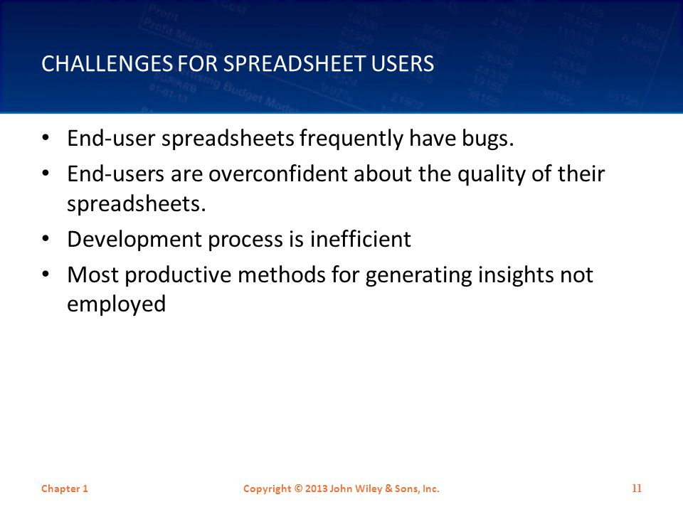 END USER INEFFICIENCIES Lack of planning causes extensive rework No prototyping; too much complexity too soon Users rarely spend time debugging Users rarely seek review Do not use Excel's best tools for clearest insights (even advanced users) Chapter 1Copyright © 2013 John Wiley & Sons, Inc.