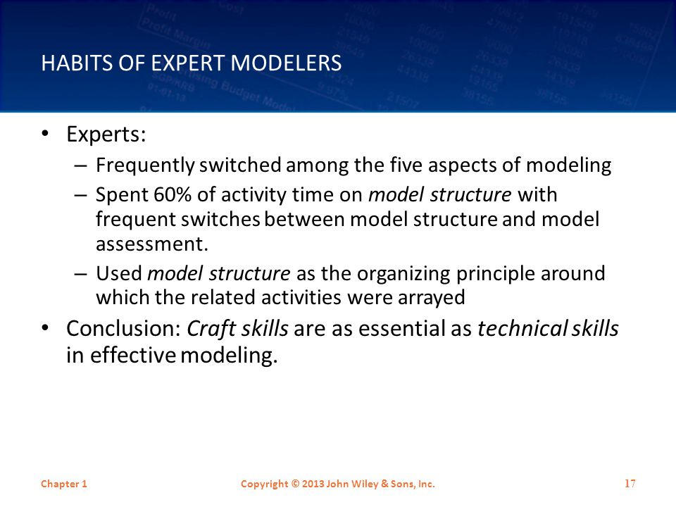 RANKING OF MODELING SKILLS Creativity, sensitivity to client needs, persistence Communication, teamwork skills, etc.