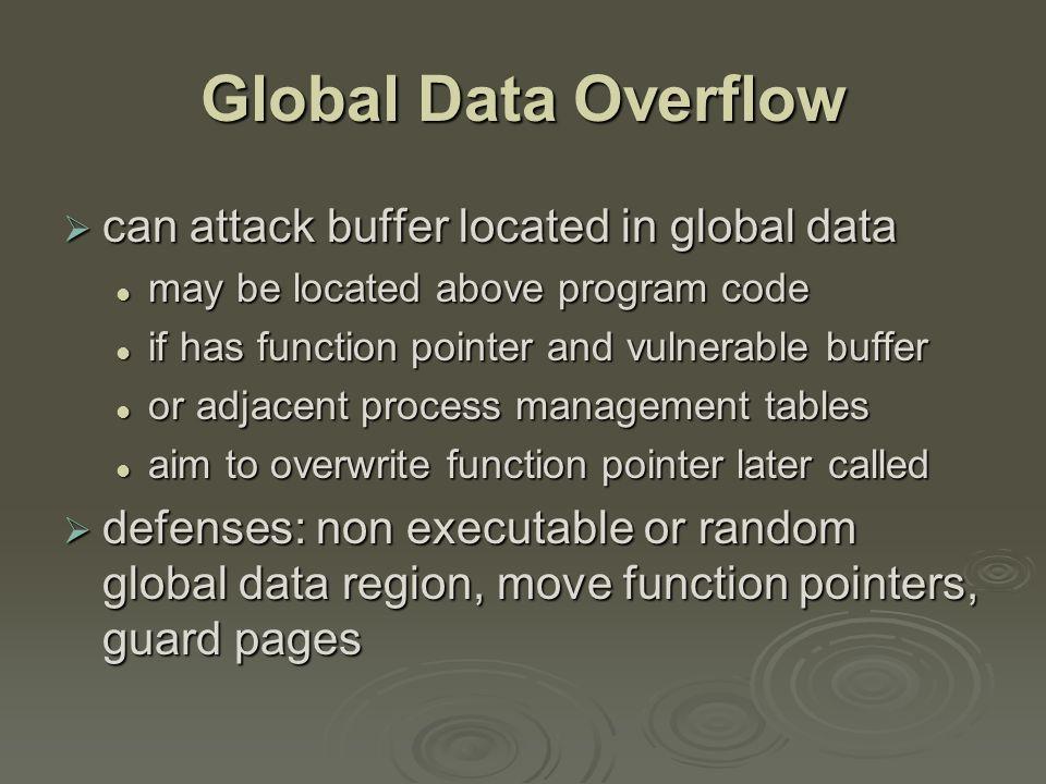 Global Data Overflow Example