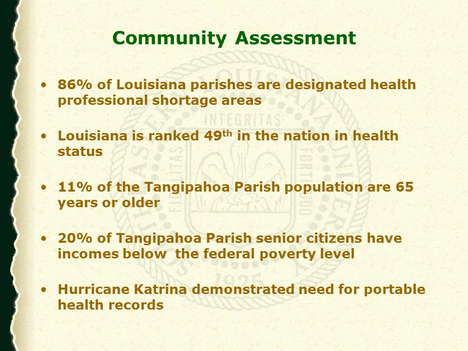Medically Underserved Areas