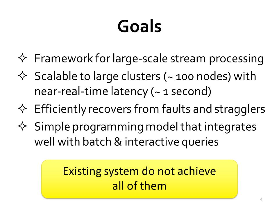Existing Streaming Systems  Record-at-a-time processing model – Each node has mutable state – For each record, update state & send new records mutable state node 1 node 3 input records push node 2 input records 5