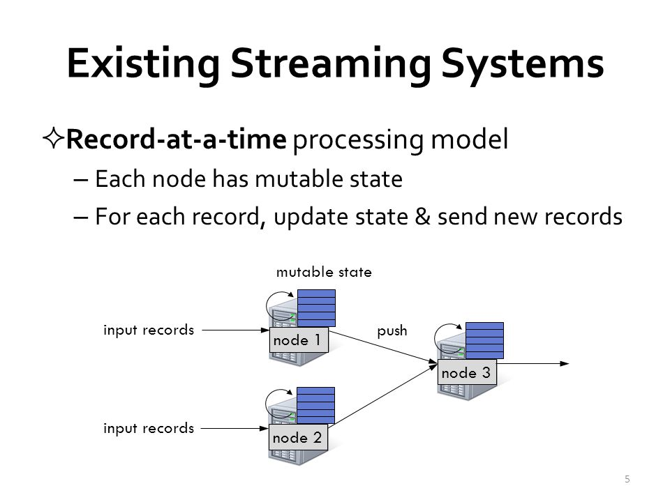 Existing Streaming Systems  Storm – Replays records if not processed due to failure – Processes each record at least once – May update mutable state twice.