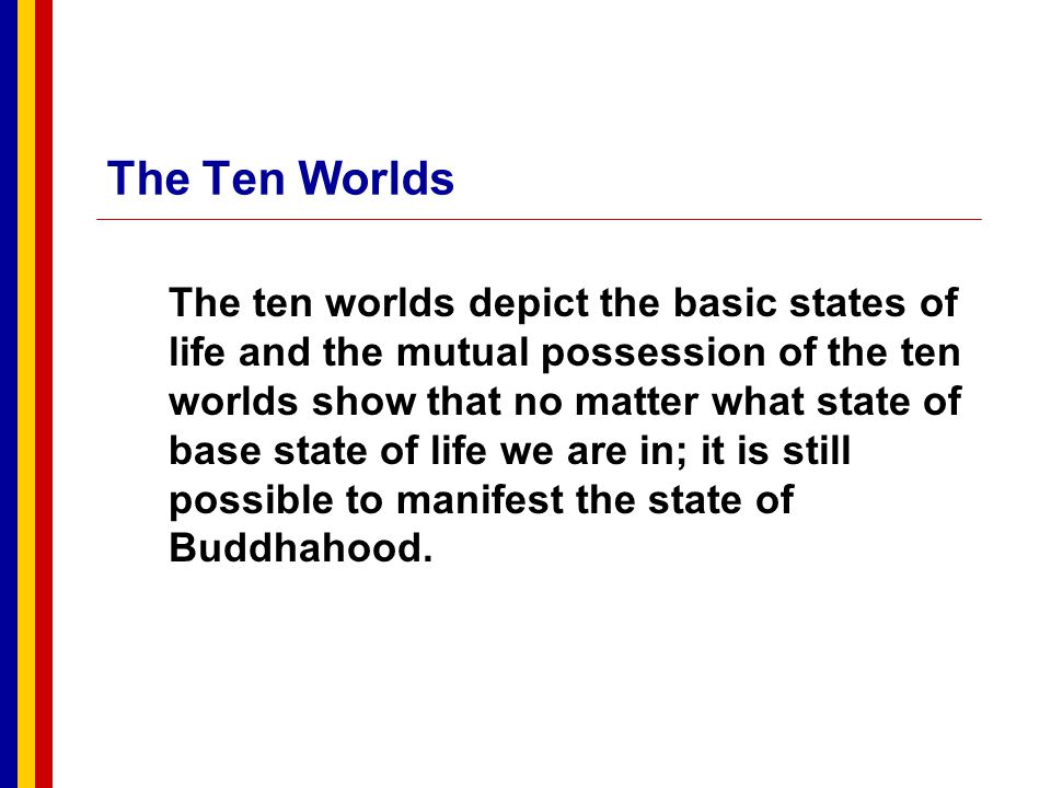 The Ten Worlds Manifesting Buddhahood depends on; 1.
