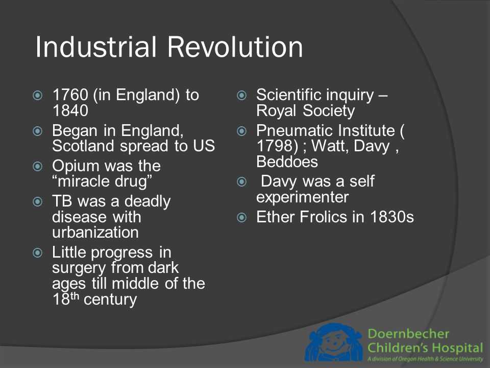 Harnessing of steam 1780-1830 Electricity Manufacturing of goods Transportation of goods Urbanization of populations