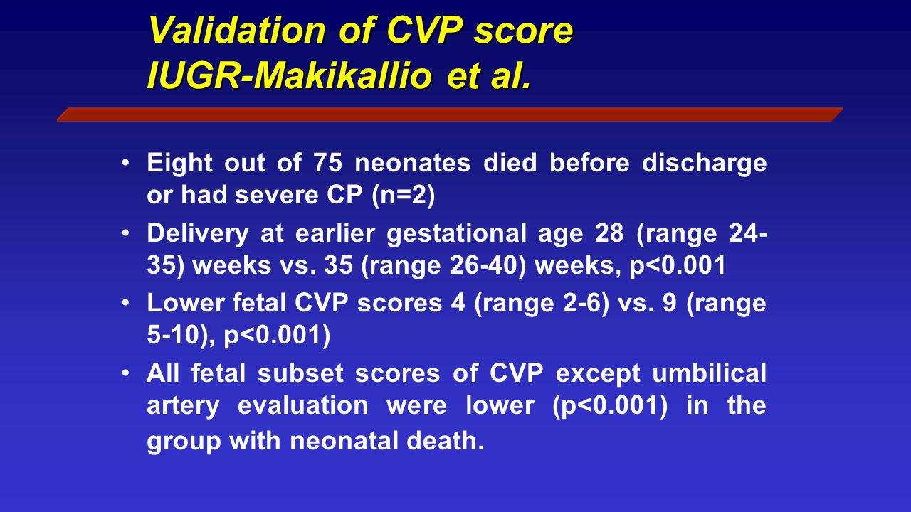 Validation of CVP score-IUGR Neonates with 5-minute Apgar scores 7 (6 (2-10) vs.