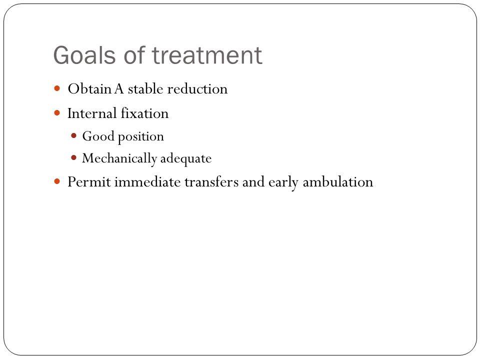 Intra-operative positioning Hemilithotomy position