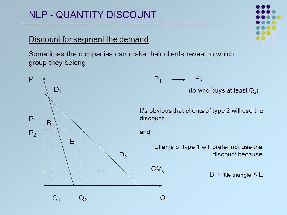 Rappel discount The discount depends on the total volume of goods bought, and not from the expense of one time.