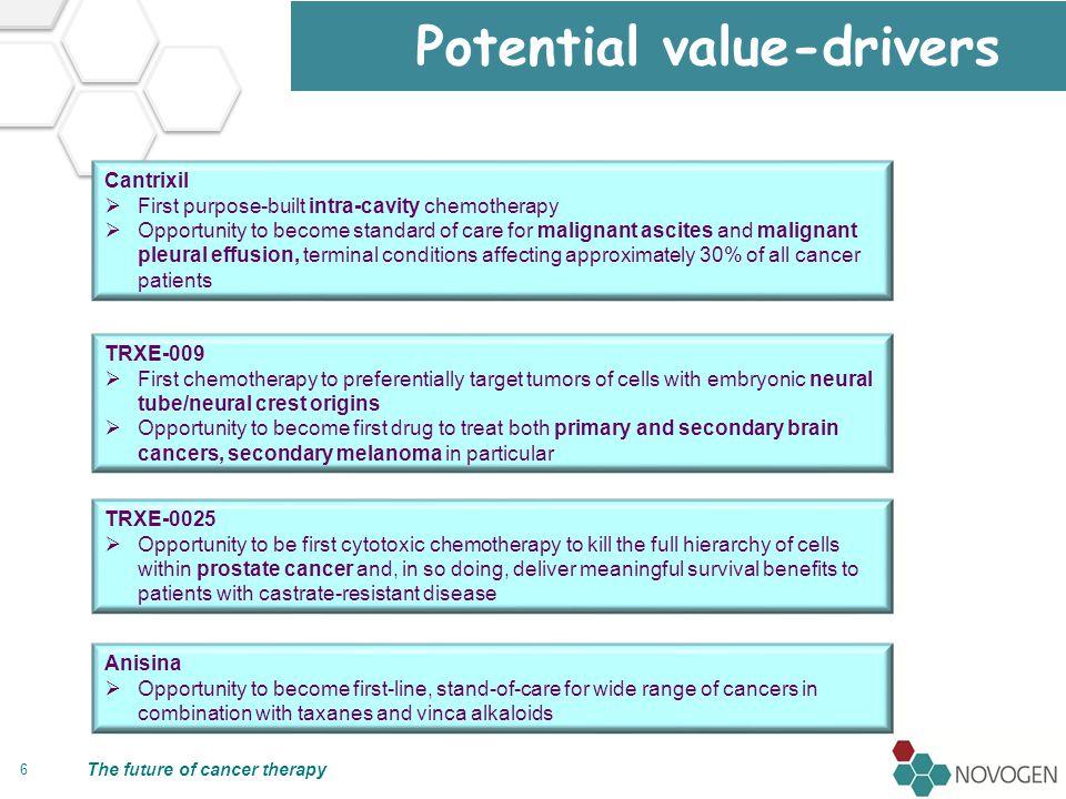 ASX: NRT NASDAQ: NVGN biotechandmoney London 3-4 February 2015 Contact: Dr Graham Kelly graham.kelly@novogen.com www.novogen.com