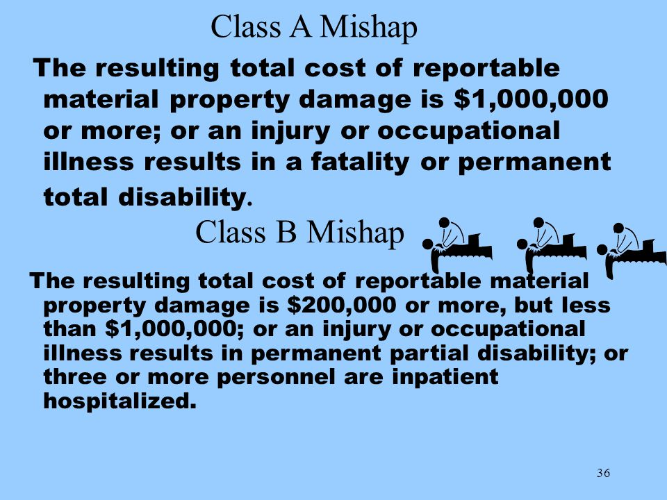 36 Class A Mishap The resulting total cost of reportable material property damage is $1,000,000 or more; or an injury or occupational illness results in a fatality or permanent total disability.