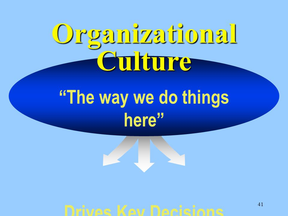 41 Organizational Culture The way we do things here Drives Key Decisions
