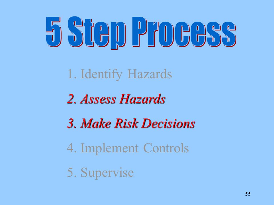 55 1. Identify Hazards 2. Assess Hazards 3. Make Risk Decisions 4. Implement Controls 5. Supervise