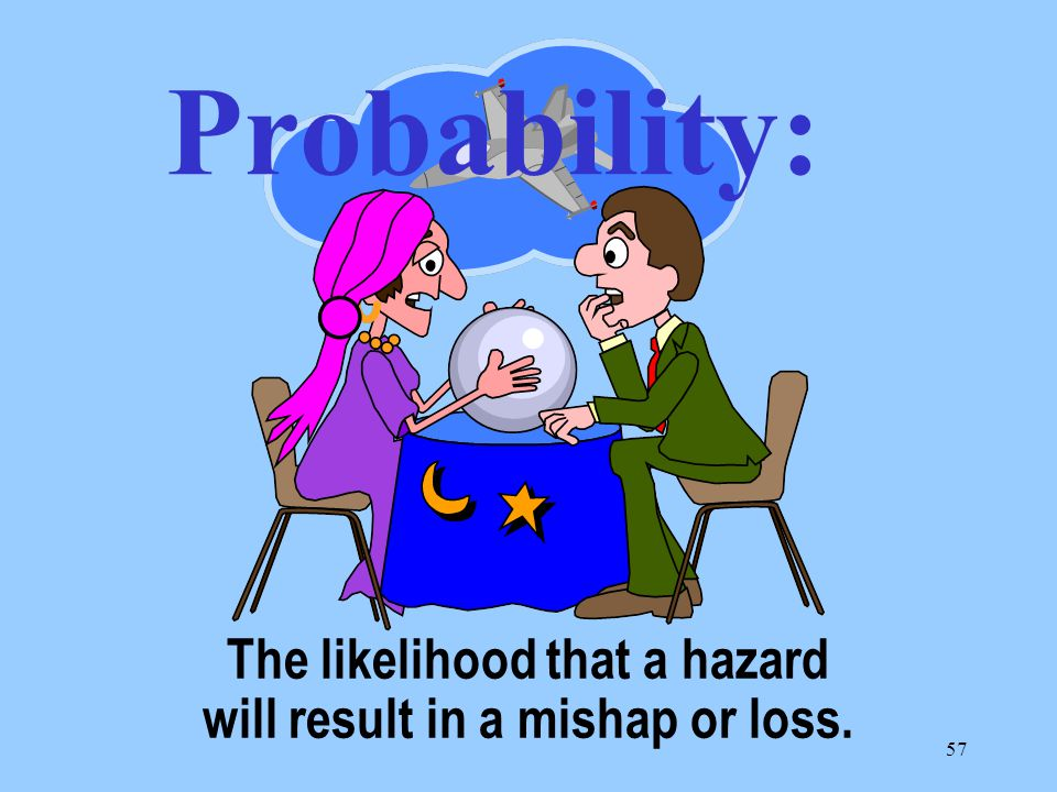 57 The likelihood that a hazard will result in a mishap or loss. Probability: