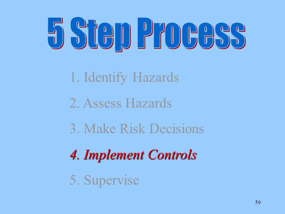 59 1. Identify Hazards 2. Assess Hazards 3. Make Risk Decisions 4. Implement Controls 5. Supervise