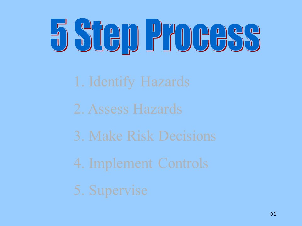 61 1. Identify Hazards 2. Assess Hazards 3. Make Risk Decisions 4. Implement Controls 5. Supervise