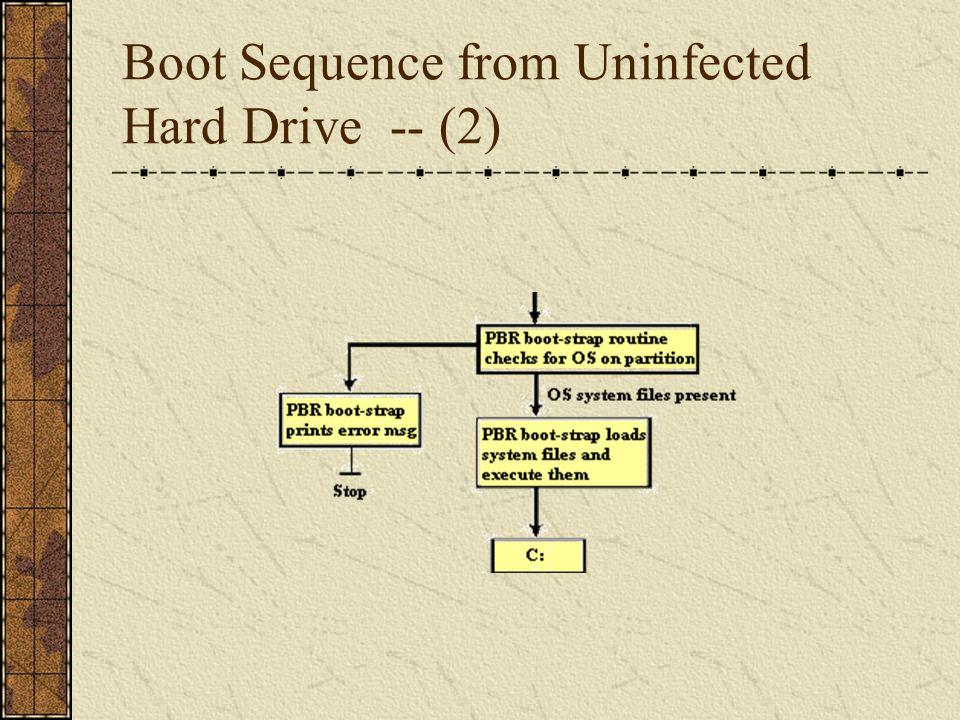 8086/8088 INTERRUPTS, BIOS, and DOS