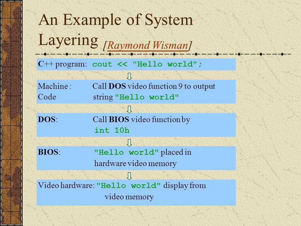Invoking a BIOS Procedure or DOS Call Both BIOS procedures or DOS calls are invoked through the int instruction, e.g.