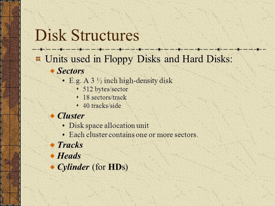 Floppy Disk Structure
