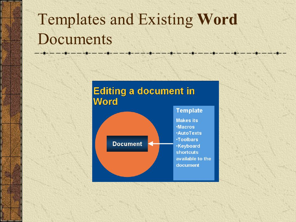 What are Global Templates .