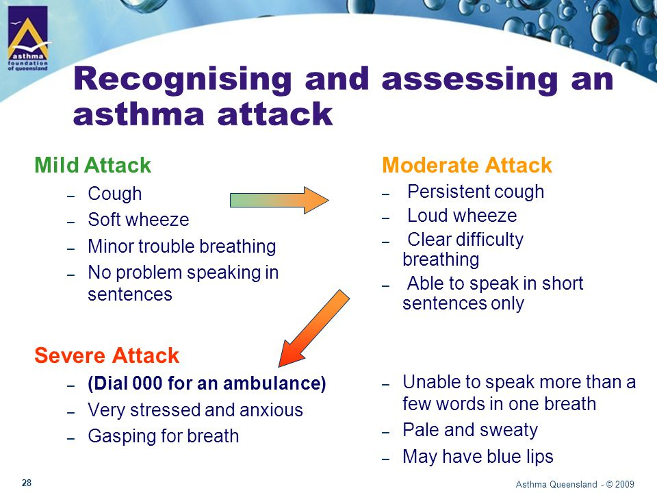To manage an asthma attack… time is critical Either: Follow the person's Asthma Action Plan (if readily available) Or Follow the nationally recognised 4 step Asthma First Aid procedure Asthma Queensland - © 2009 29
