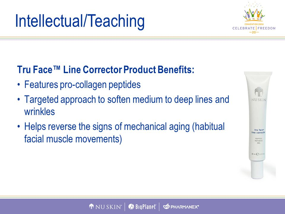 Tru Face™ Line Corrector Demonstration Procedure: Obtain a sponge - this represents the stratum corneum Obtain a long balled up shoe string - this represents collagen Try to pass the ball of collagen through the sponge - it is too big Snip a small piece off the end of the shoestring - a peptide Peptides are small amino acid structures designed to move to the target site.