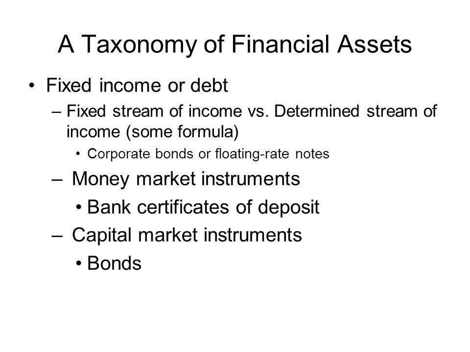 A Taxonomy of Financial Assets cont.