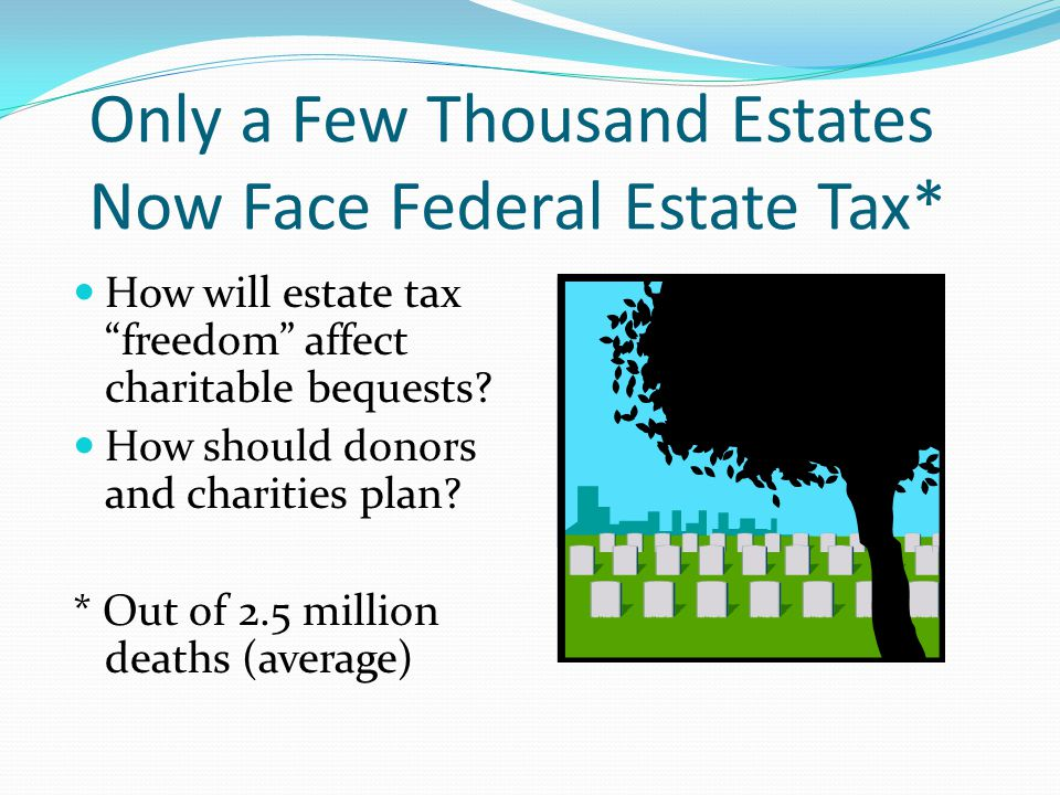 Permanent Estate Tax Relief American Taxpayer Relief Act of 2012 ( ATRA ) raised the exemption to $5.25 million ($5.34 million for 2014) Spouses can inherit unused exemptions, sheltering $10.68 M