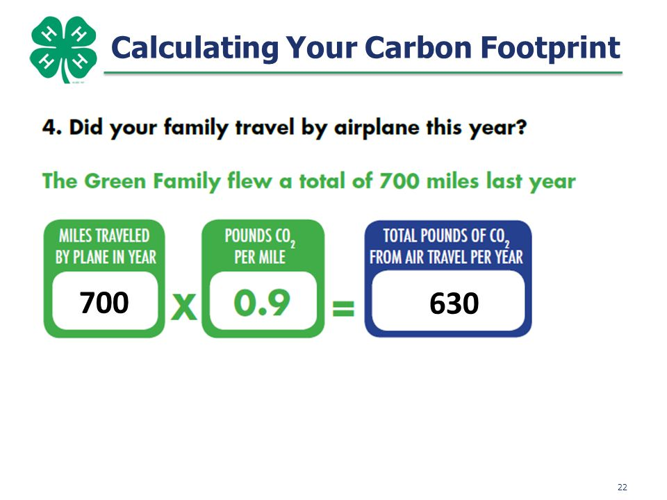 23 Calculating Your Carbon Footprint 750 13,500