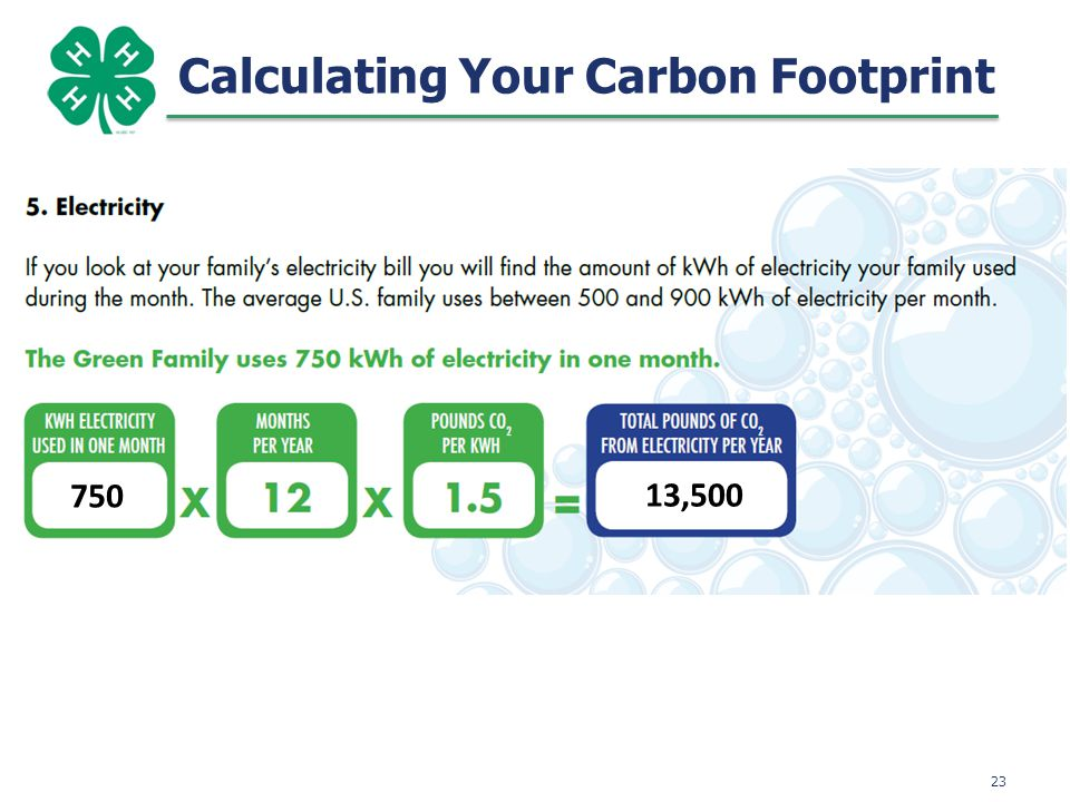 24 Calculating Your Carbon Footprint 60 7920