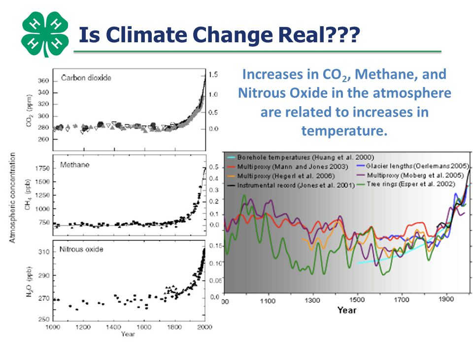 Greenhouse Gas 4 Gases in the atmosphere that trap heat and warm the earth CO 2 -produced by burning fossil fuels and other waste Methane-produced during production of oil, coal, and natural gas.