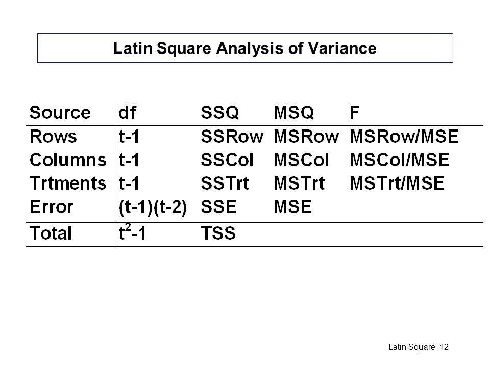 Latin Square -13 Sums of Squares