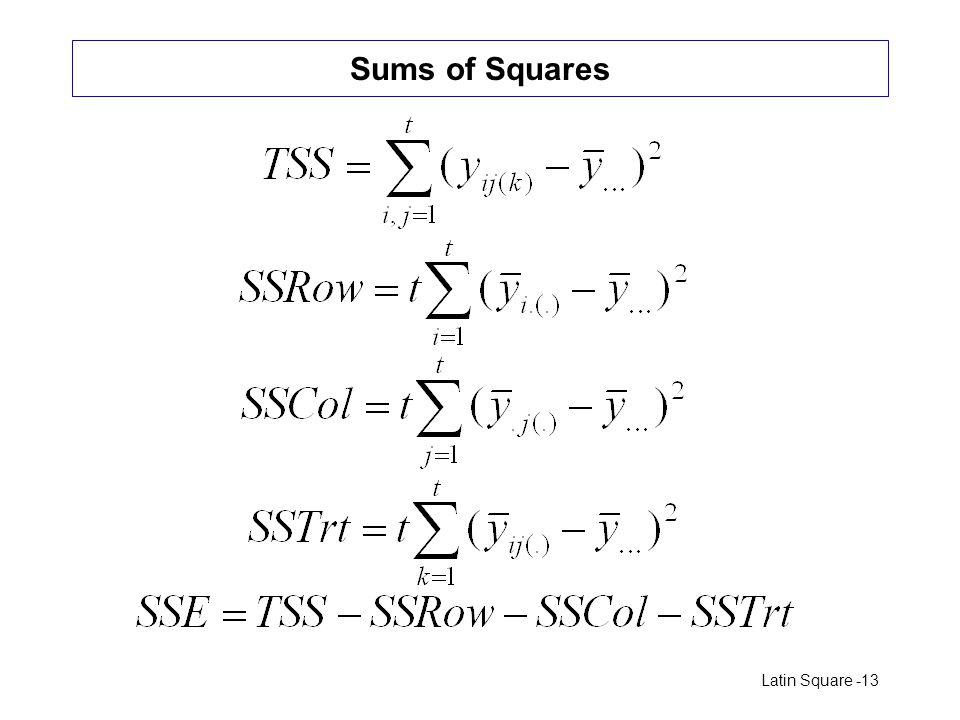 Latin Square -14 Experimental Error