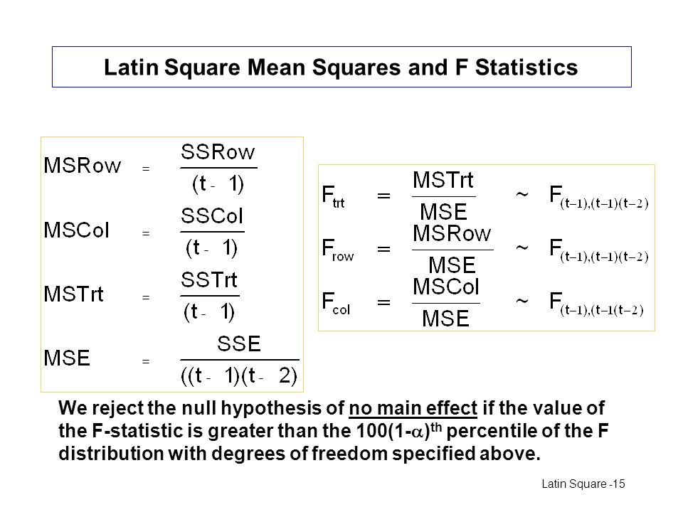 Latin Square -16 Latin Square Example The strawberry irrigation cold protection study data are given below.