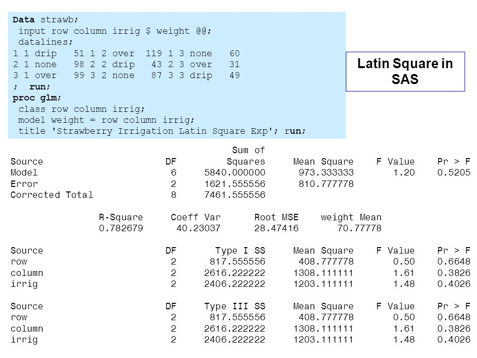 Latin Square -18 Latin Square in SPSS Input Data Analyze > General Linear Model > Univariate Note: You must use a custom model and only ask for main effects.