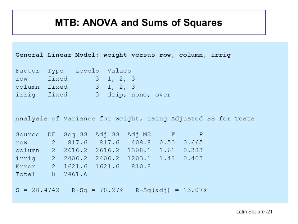 Latin Square -22 > straw <- read.table( Data/latin_square.txt ,header=TRUE) > straw.lm <- lm(weight ~ factor(row) + factor(column) + factor(irrig), data=straw) > anova(straw.lm) Analysis of Variance Table Response: weight Df Sum Sq Mean Sq F value Pr(>F) factor(row) 2 817.56 408.78 0.5042 0.6648 factor(column) 2 2616.22 1308.11 1.6134 0.3826 factor(irrig) 2 2406.22 1203.11 1.4839 0.4026 Residuals 2 1621.56 810.78 Latin Square with R