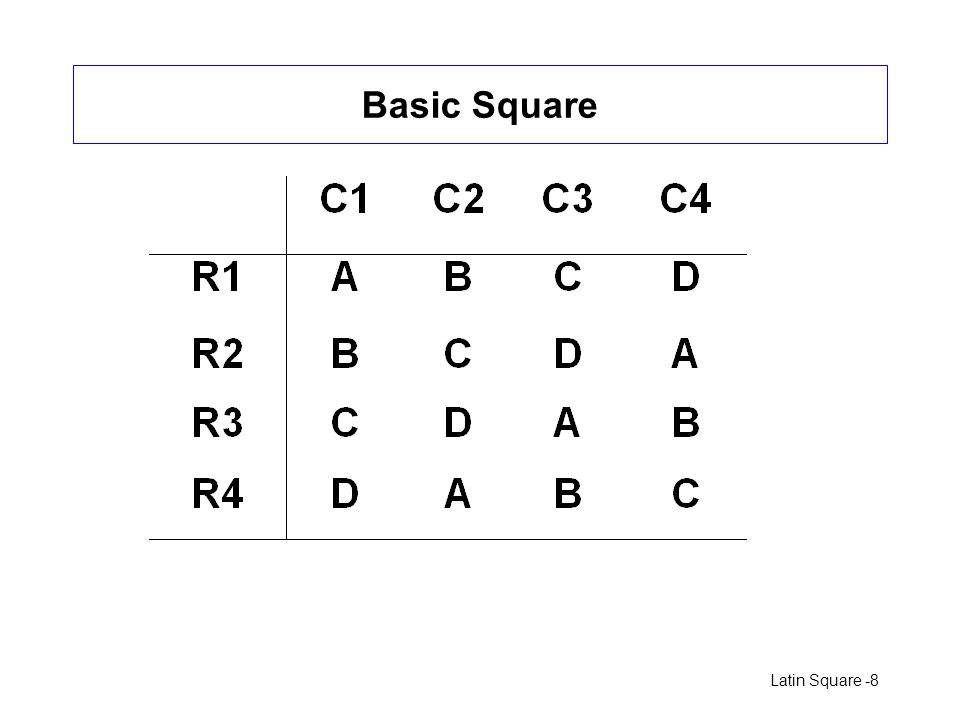 Latin Square -9 Randomization Get a random ordering of the rows.