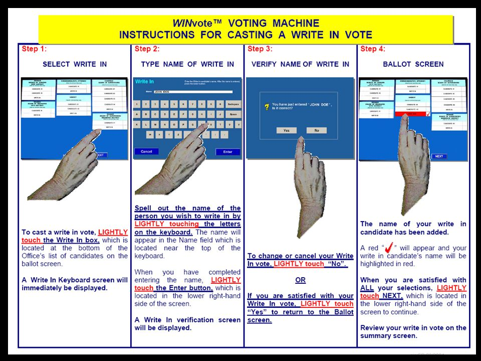 Hopkins/Rice Report July 2003: Tadayoshi Kohno, Adam Stubblefield, Avi Rubin, Dan Wallach Analyzed code for Diebold AccuVote-TS DRE voting machine –Many security vulnerabilities –Ridiculously poor software quality –50,000 lines of code Maryland hires SAIC to analyze machines (concludes: high risk of compromise )