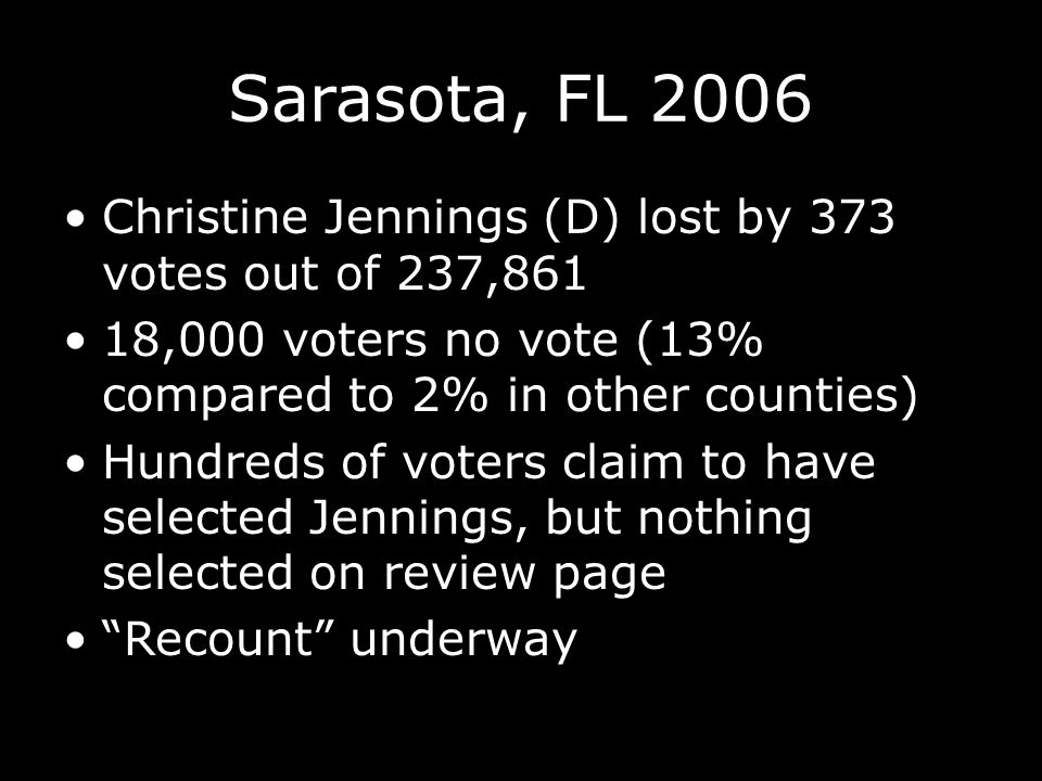 Pennsylvania 2006 Polling hours extended due to machine problems Santorum (R) lost senate election Republican State Committee claims 27 counties had voting equipment malfunctions –Changing votes from Santorum to Casey