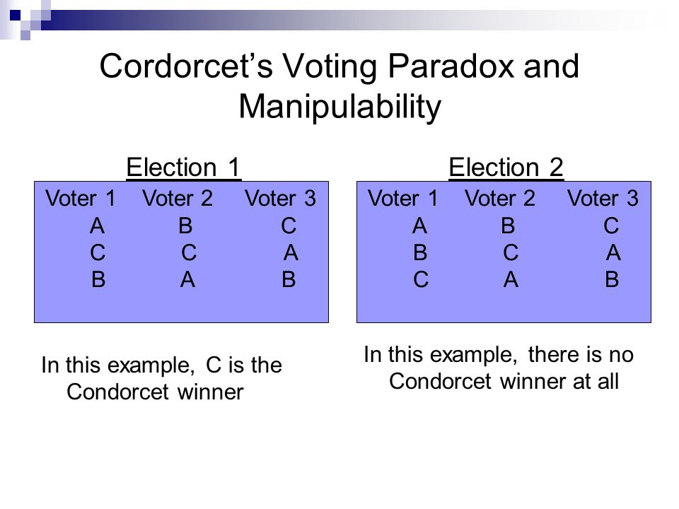 Back to the Borda Count The Nonmanipulability of the Borda Count with exactly 3 candidates:  With exactly 3 candidates, the Borda count cannot be manipulated in the sense of a voter unilaterally changing an election outcome from one single winner to another single winner that he prefers  Why.
