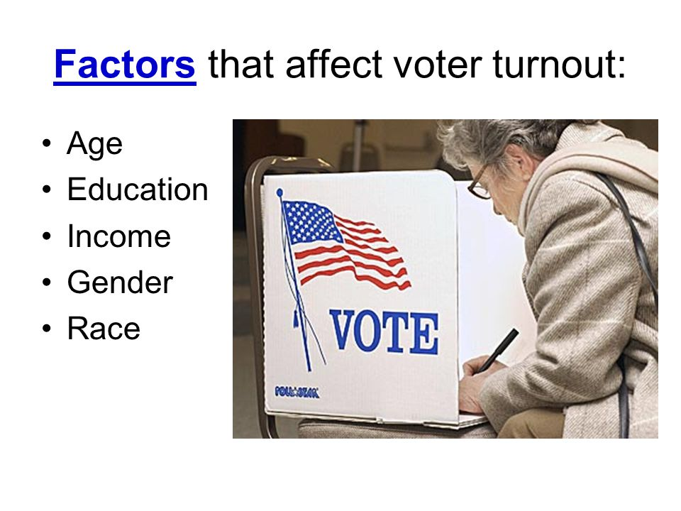 Age Older Americans are more likely to vote than are younger Americans Higher degree of political efficacy (my vote really matters and counts…makes a difference) More knowledge of political issues and history Generally more free time as compared to the youth Higher sense of patriotic duty to your country