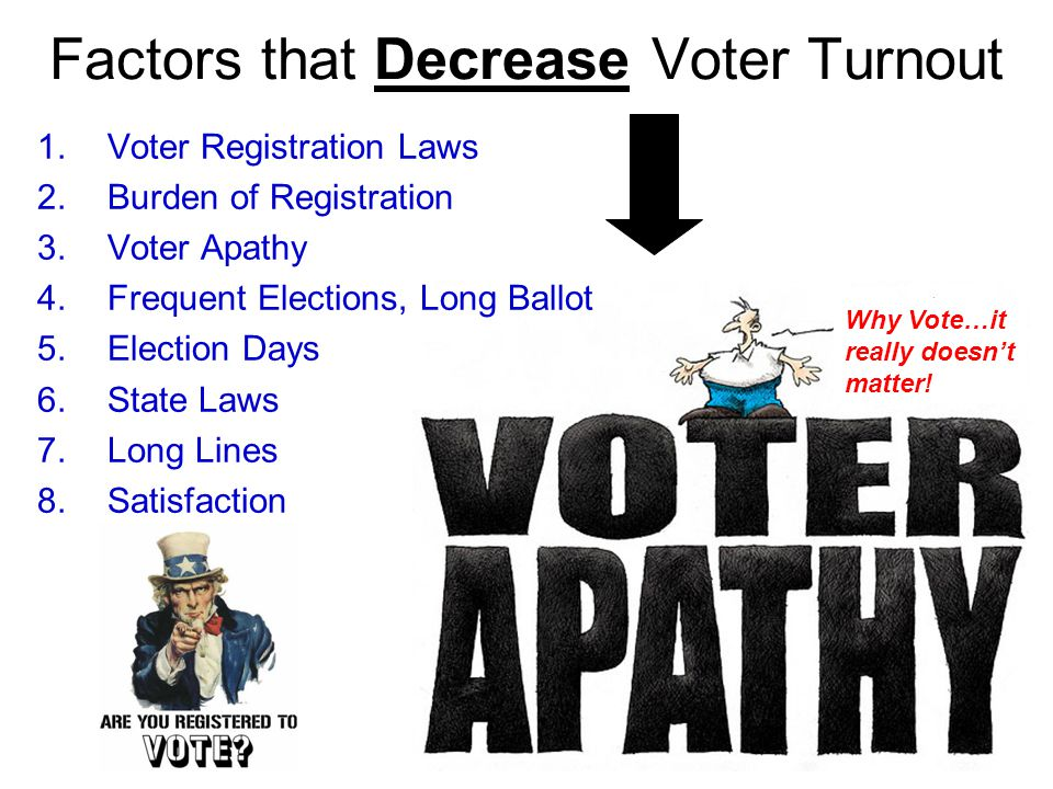 Voter Registration 1.With the exception of North Dakota, all states have voter registration laws 2.Some states require you to register to vote up to 30 days prior to the election (GA law 26 – 29 days) 3.Before the passage of the NVRA (1993) Motor Voter law, the only way to register was to go to your county voter office 4.If you move, you must change your voter registration