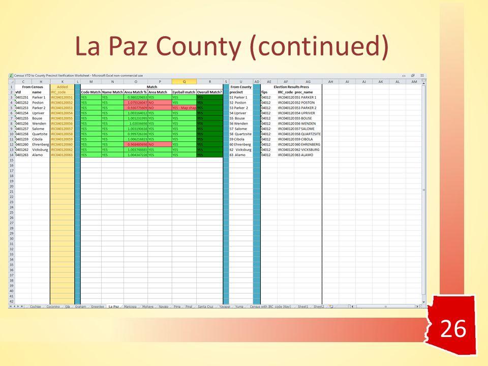La Paz County (continued) 27