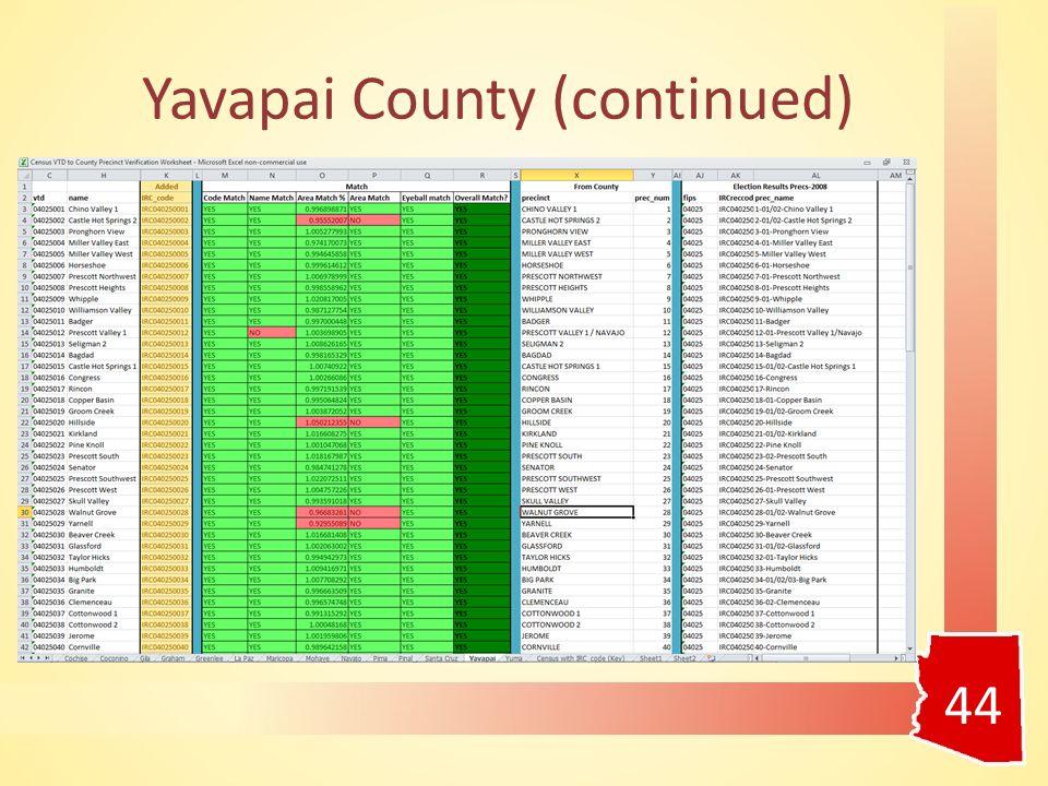 Yavapai County (continued) 45