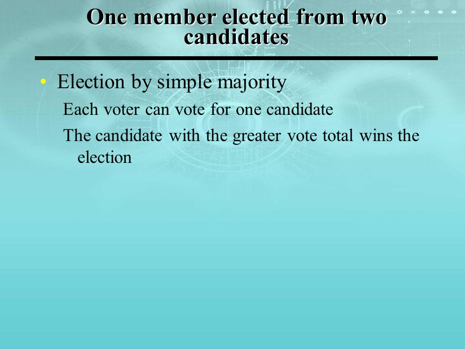 One member elected from many candidates The first-past-the-post system Election by simple majority Majority representation system Repeated ballots Voting goes on through a series of ballots until some candidate obtains an absolute majority of the votes cast The second ballot On the first ballot a candidate can't be elected unless he obtains an absolute majority of the votes cast The second ballot is a simple plurality ballot involving the two candidates who had been highest in the first ballot