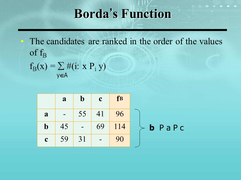 Borda's Function (alternative approach) A rank order method is used.