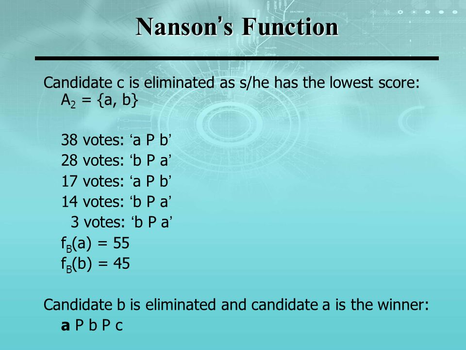 Dodgson's Function Based on the idea that the candidates are scored on the basis of the smallest number of changes needed in voters' preference orders to create a simple majority winner (or nonloser).