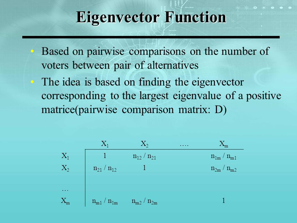 Eigenvector Function First construct the pairwise comparison matrix D: Then find the eigenvector of D b P a P c abc a155/4541/59 b45/55169/31 c59/4131/691 abc a11.22220.6949 b0.818212.2258 c1.4390.44931 sum 3.25722.67153.9207 abc a0.3070.45750.1772 0.314 b0.25120.37430.5677 0.398 c0.44180.16820.2551 0.288 111