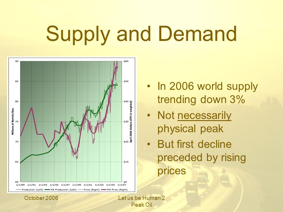 October 2006Let us be Human 2 Peak Oil Supply and demand Good news: we will never run out of oil Bad news: it will become so expensive we won't be able to afford it At $65 a barrel it is cheaper than bottled water… And it will get chaotic