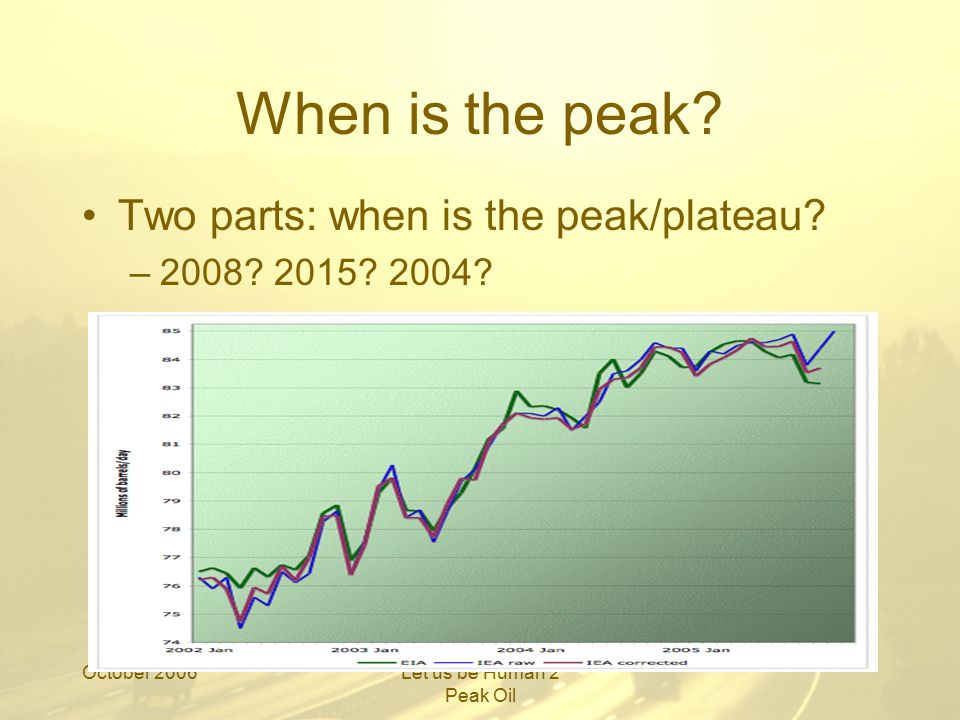 October 2006Let us be Human 2 Peak Oil How steep is the descent.