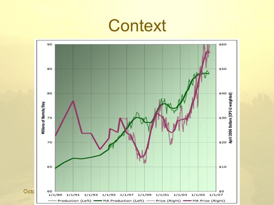 October 2006Let us be Human 2 Peak Oil Context 2